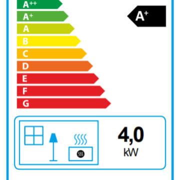 energetický štítek Romotop Alpera